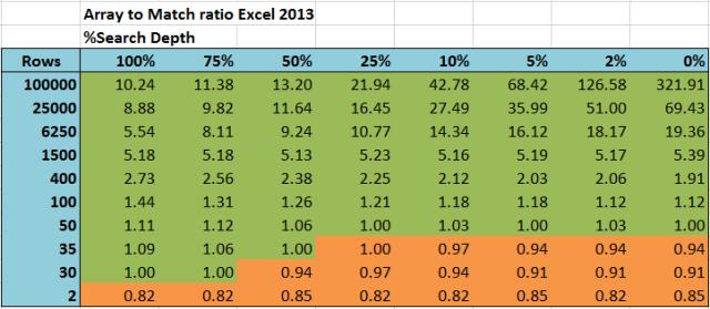 Excel2013Compare